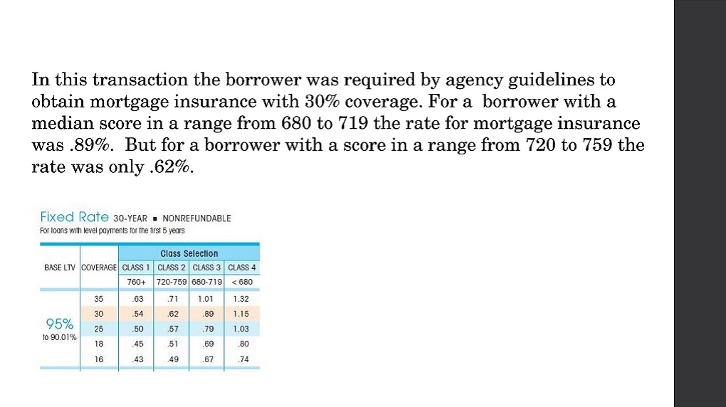 Credit Score Impact 117