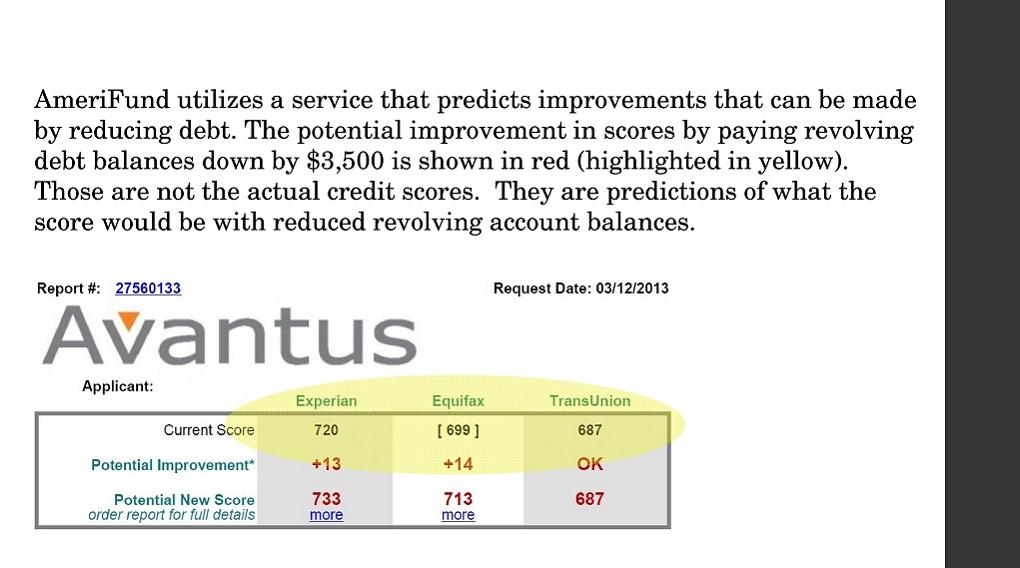 Credit Score Impact 18