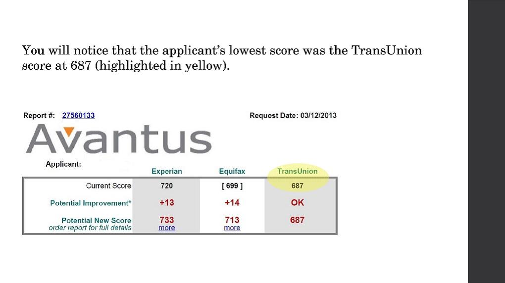 Credit Score Impact 19