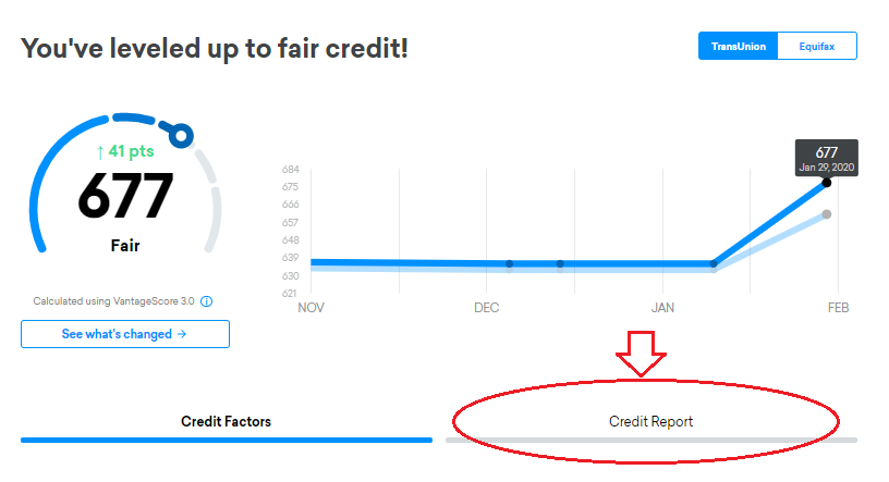 Next, on the TransUnion screen, click on the Credit Report Tab
